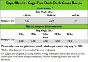 Dog-Duck-SuperBlends